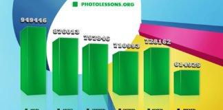 Продвижение сайта photolessons.org