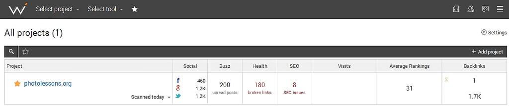 Онлайн сервис по SEO оптимизации сайтов