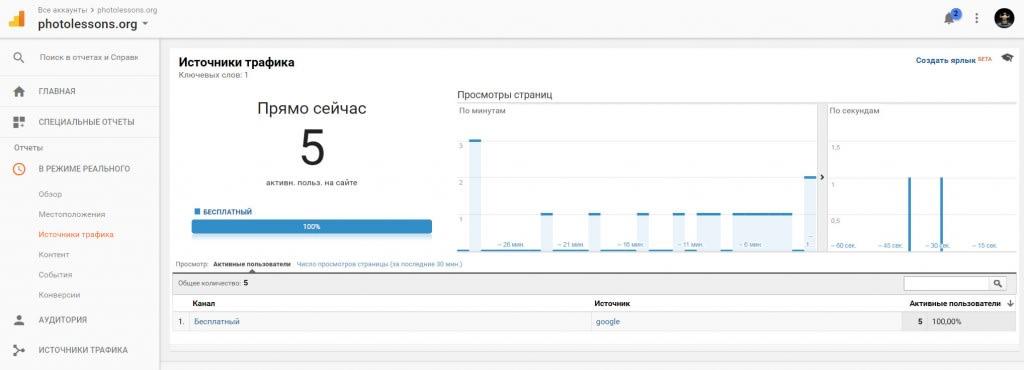 Яндекс - говнопоисковик №1